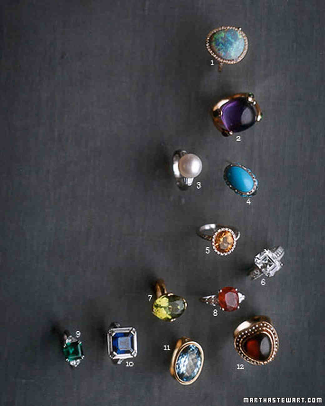 Colored Gemstones: Glossary