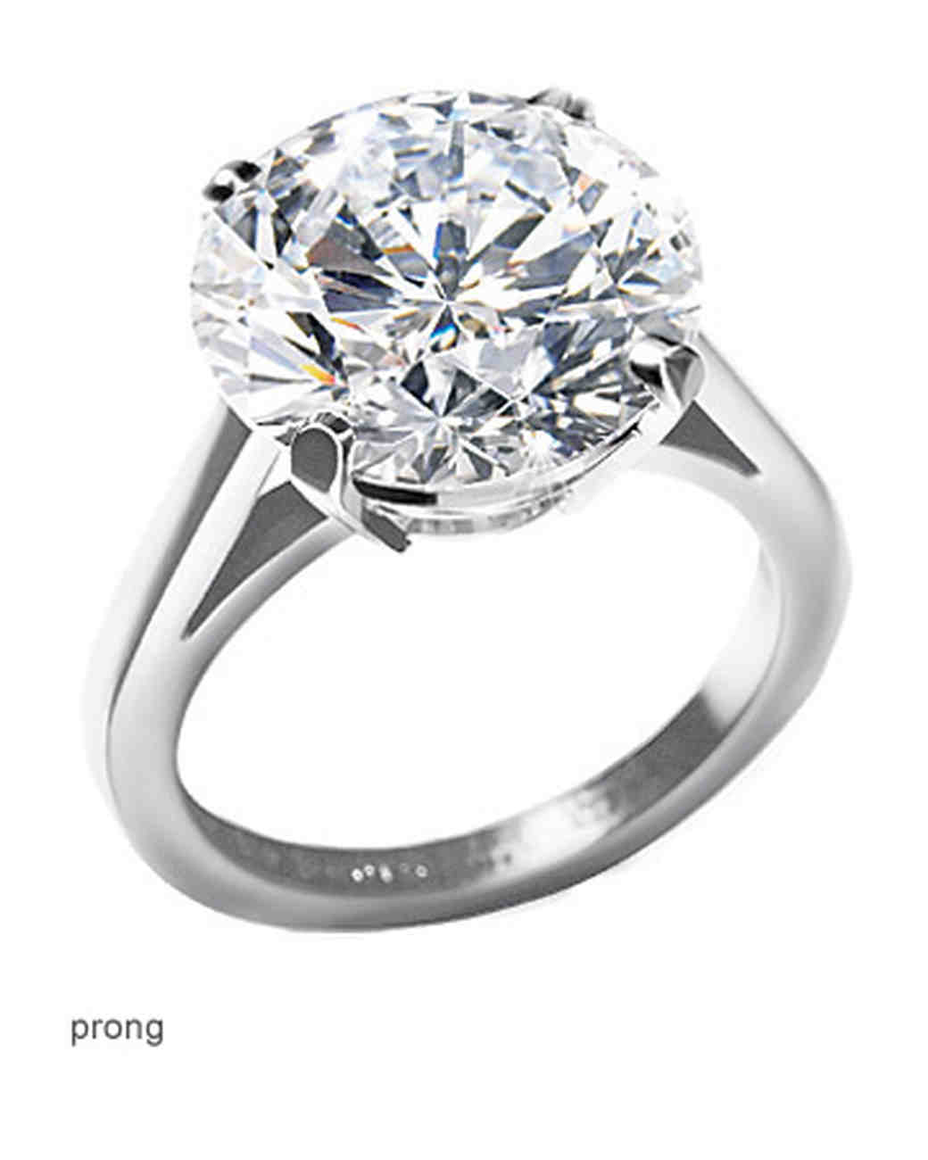 Deconstructing Your Diamond