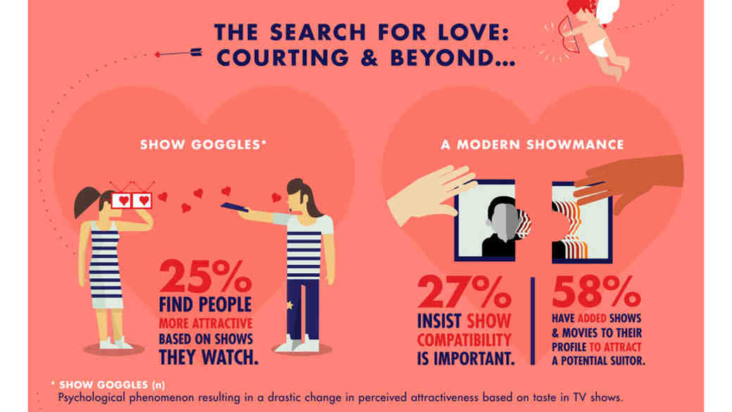 Want to Find Love? Here's What Netflix Says You Should Be Watching