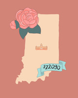 state wedding costs illustration indiana