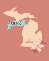 state wedding costs illustration michigan