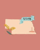 state wedding costs illustration nebraska