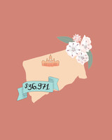 state wedding costs illustration connecticut