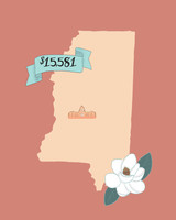 state wedding costs illustration mississippi