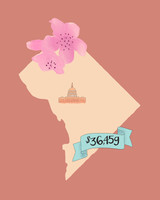 state wedding costs illustration washington dc