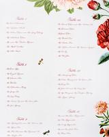 ivana nevin wedding seating chart