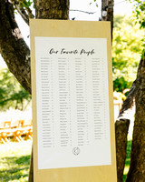 kendall jackson wedding seating chart display