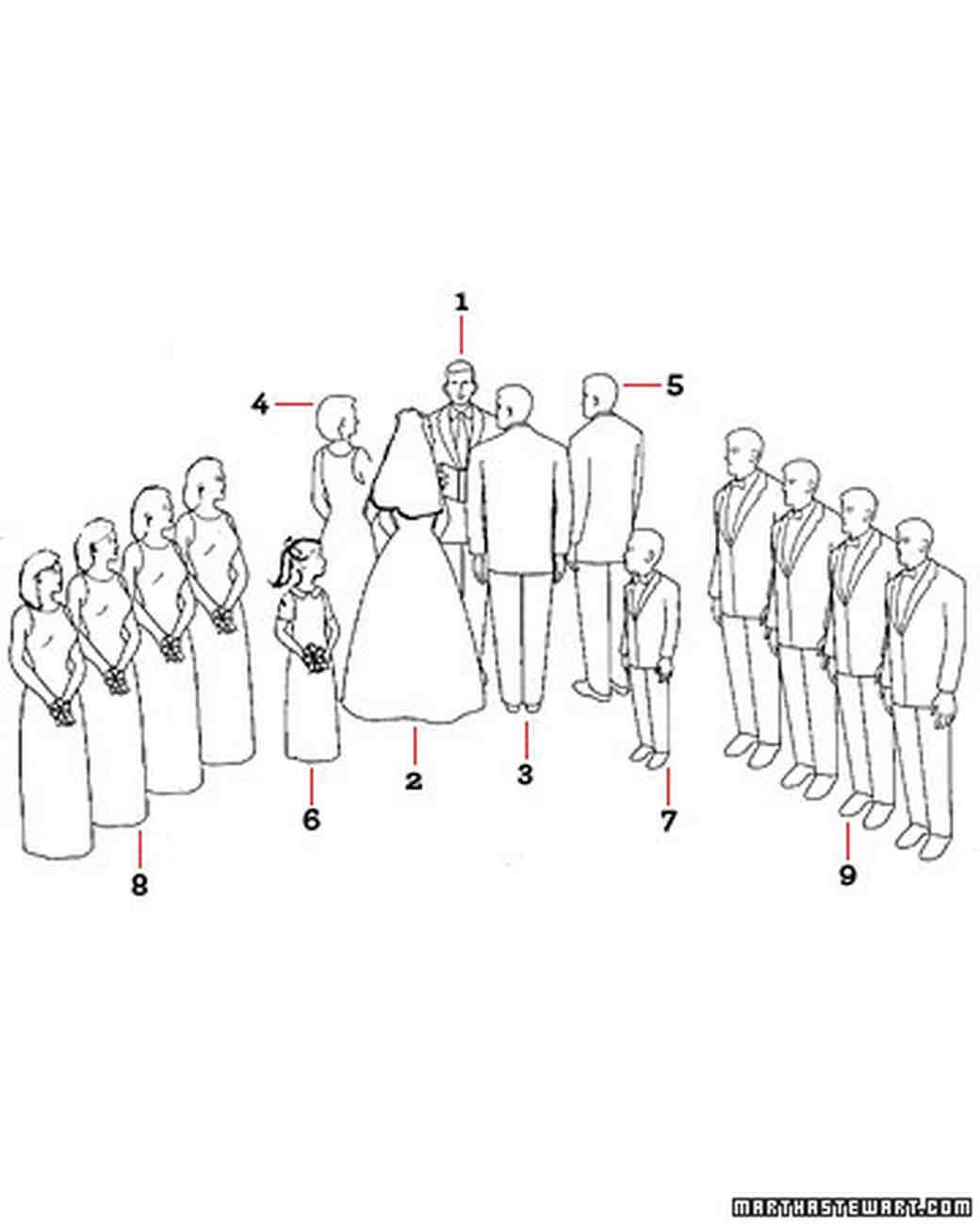 wa_win98_ceremonyc_xl?itok=5GvLHy7m diagram your big day christian wedding ceremony basics martha