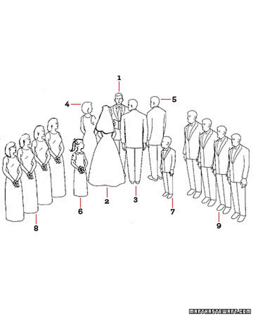 Diagram Your Big Day: Christian Wedding Ceremony Basics | Martha ...