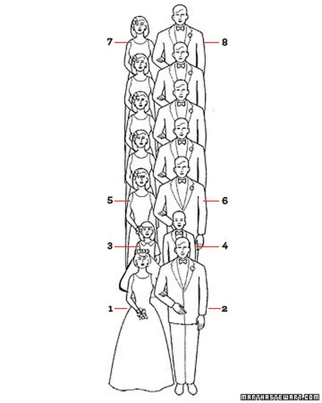 wa_win98_recessionc_xl?itok=KDKCtE7A diagram your big day christian wedding ceremony basics martha