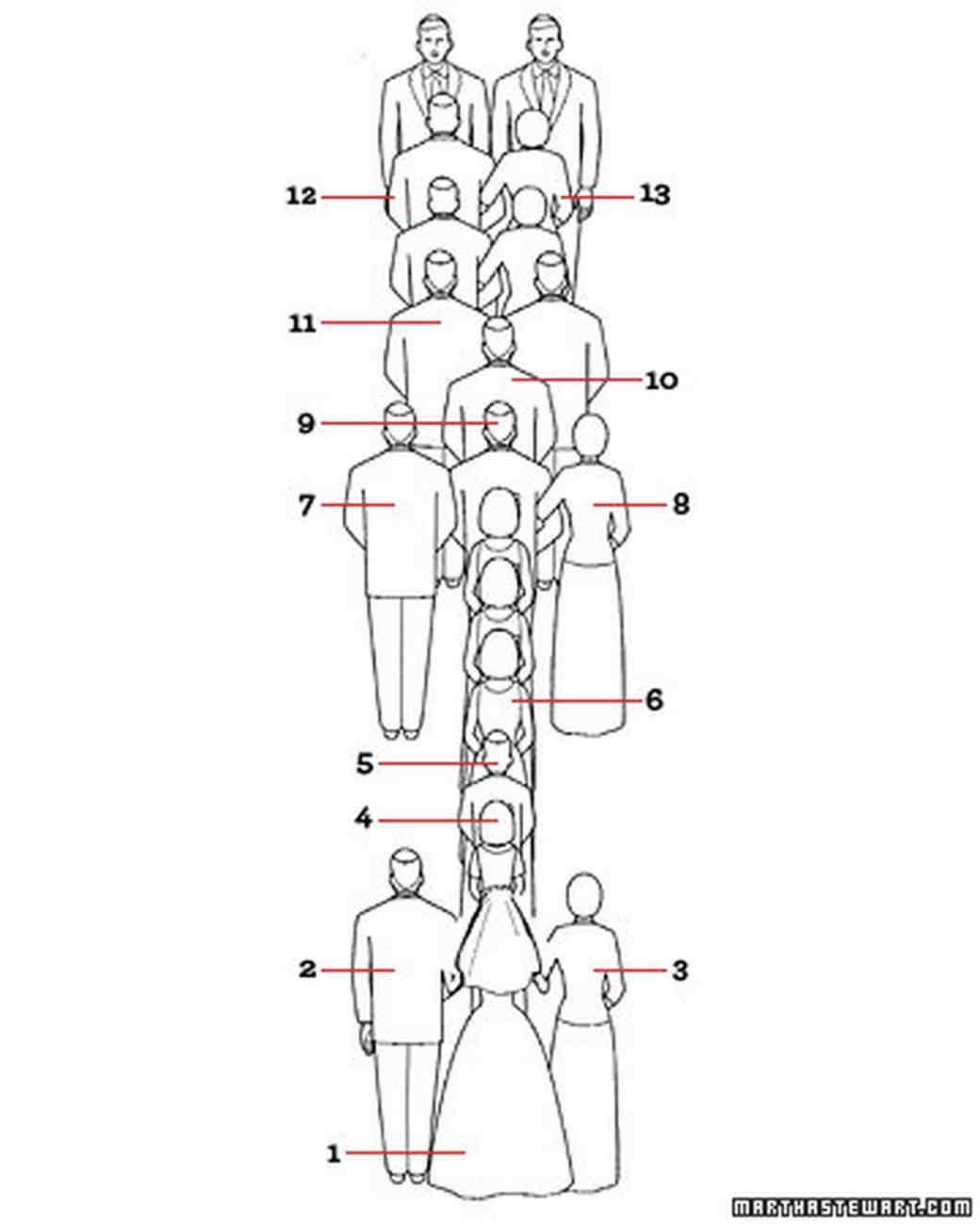 Diagram Of Wedding Ceremony Wiring Diagram Detailed