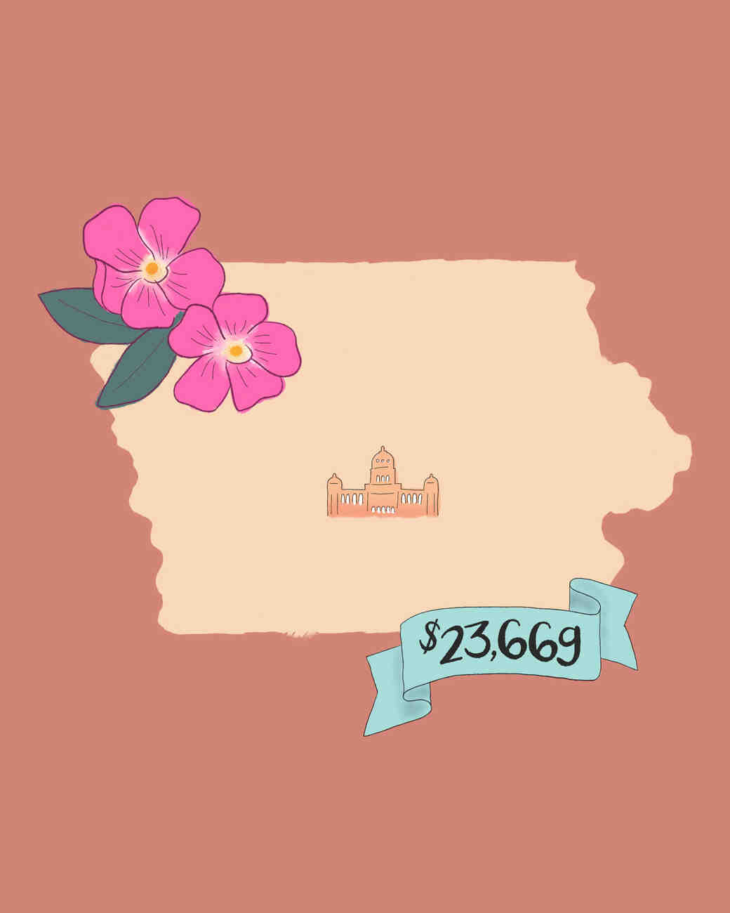 state wedding costs illustration iowa