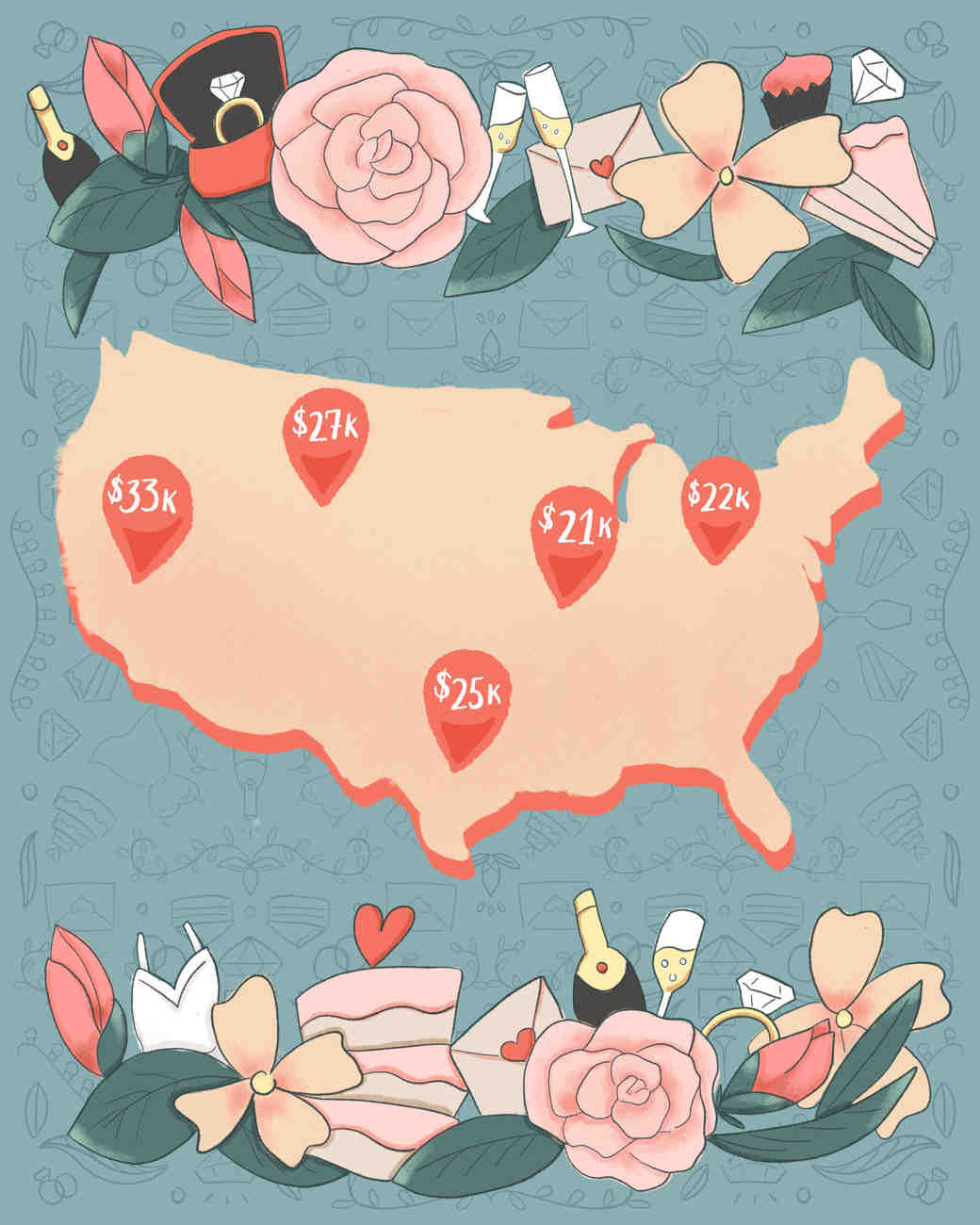 state wedding costs illustration