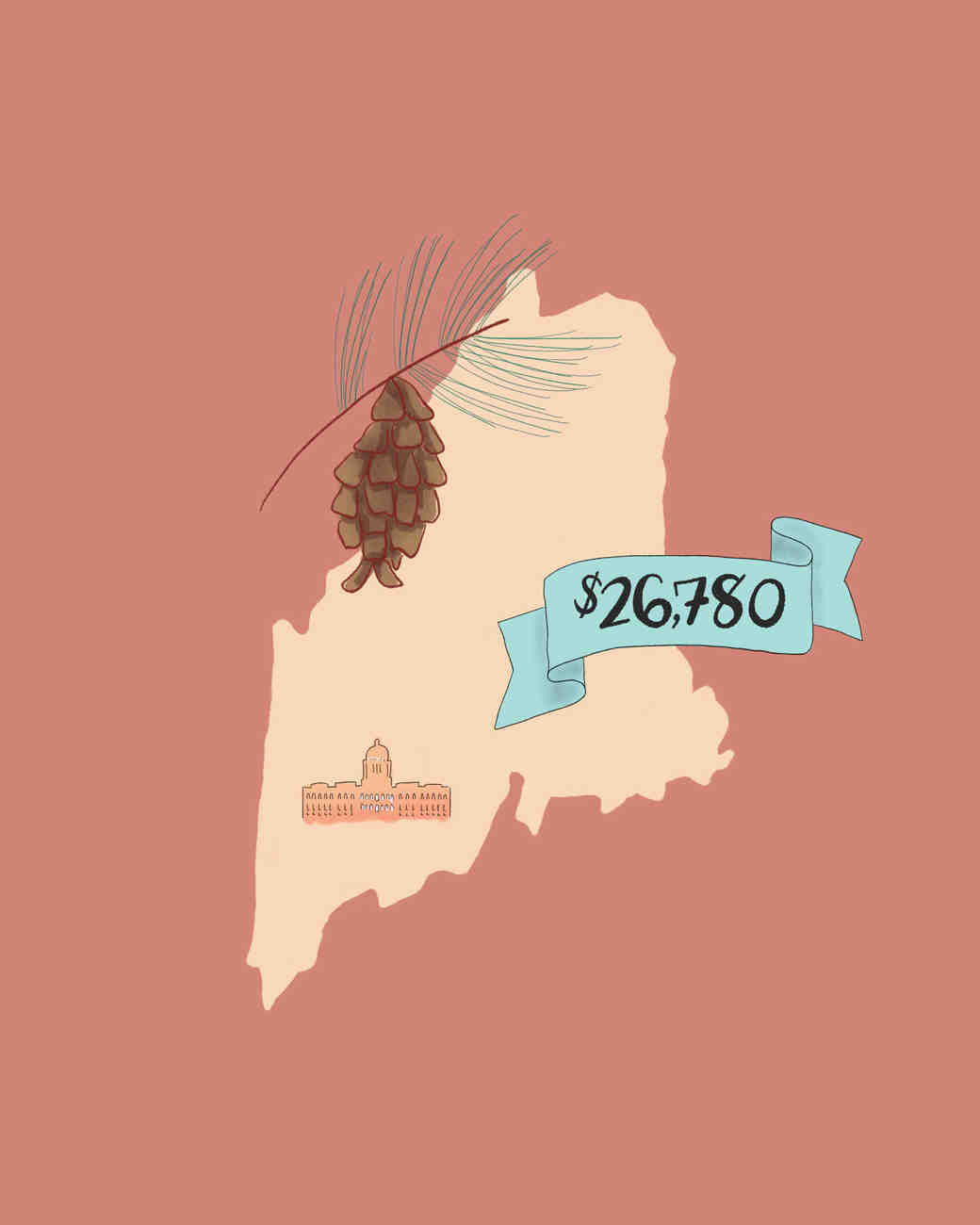 state wedding costs illustration maine
