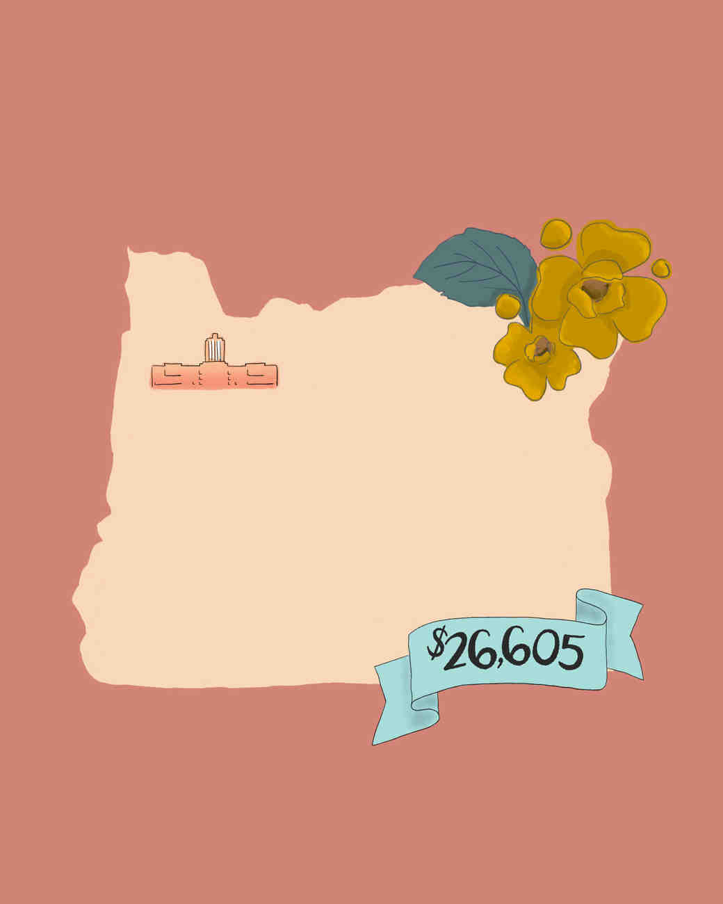 state wedding costs illustration oregon