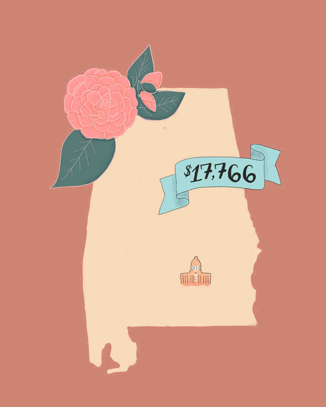 state wedding costs illustration alabama