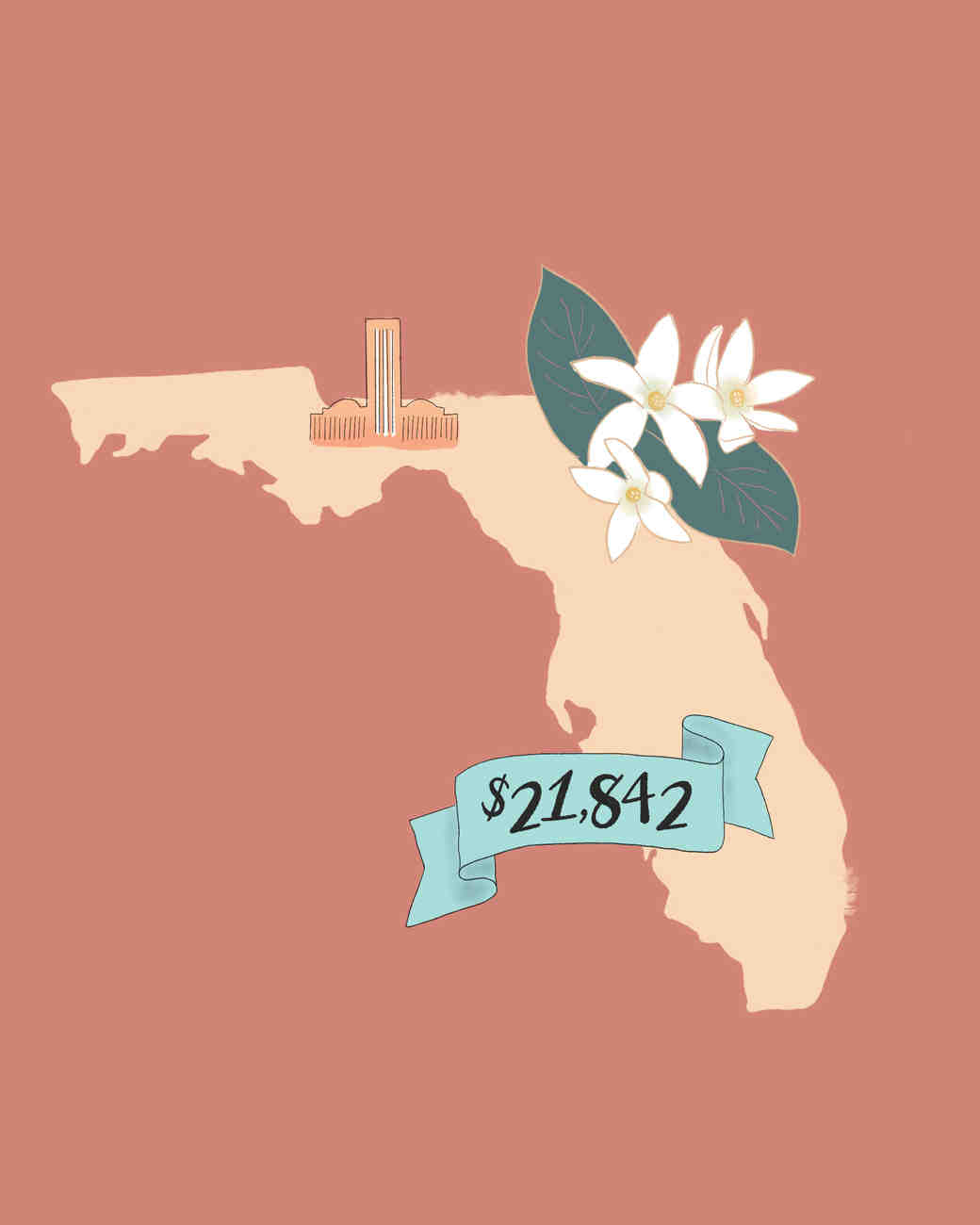 state wedding costs illustration florida
