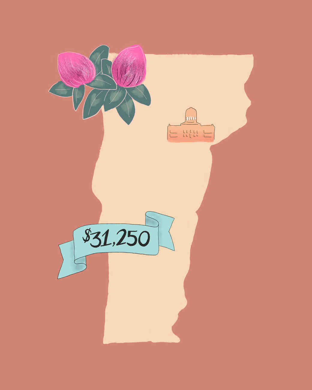 state wedding costs illustration vermont