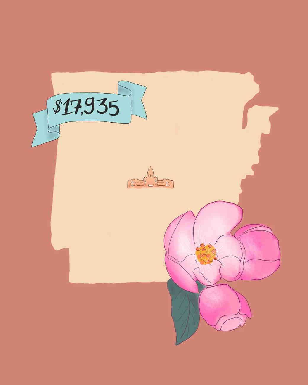 state wedding costs illustration arkansas