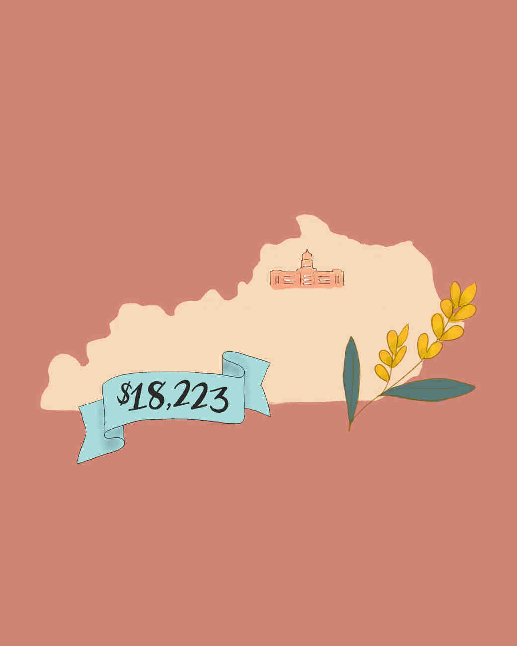 state wedding costs illustration kentucky