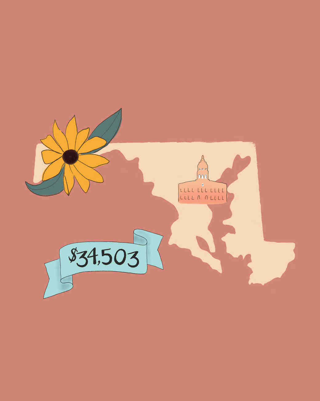state wedding costs illustration maryland