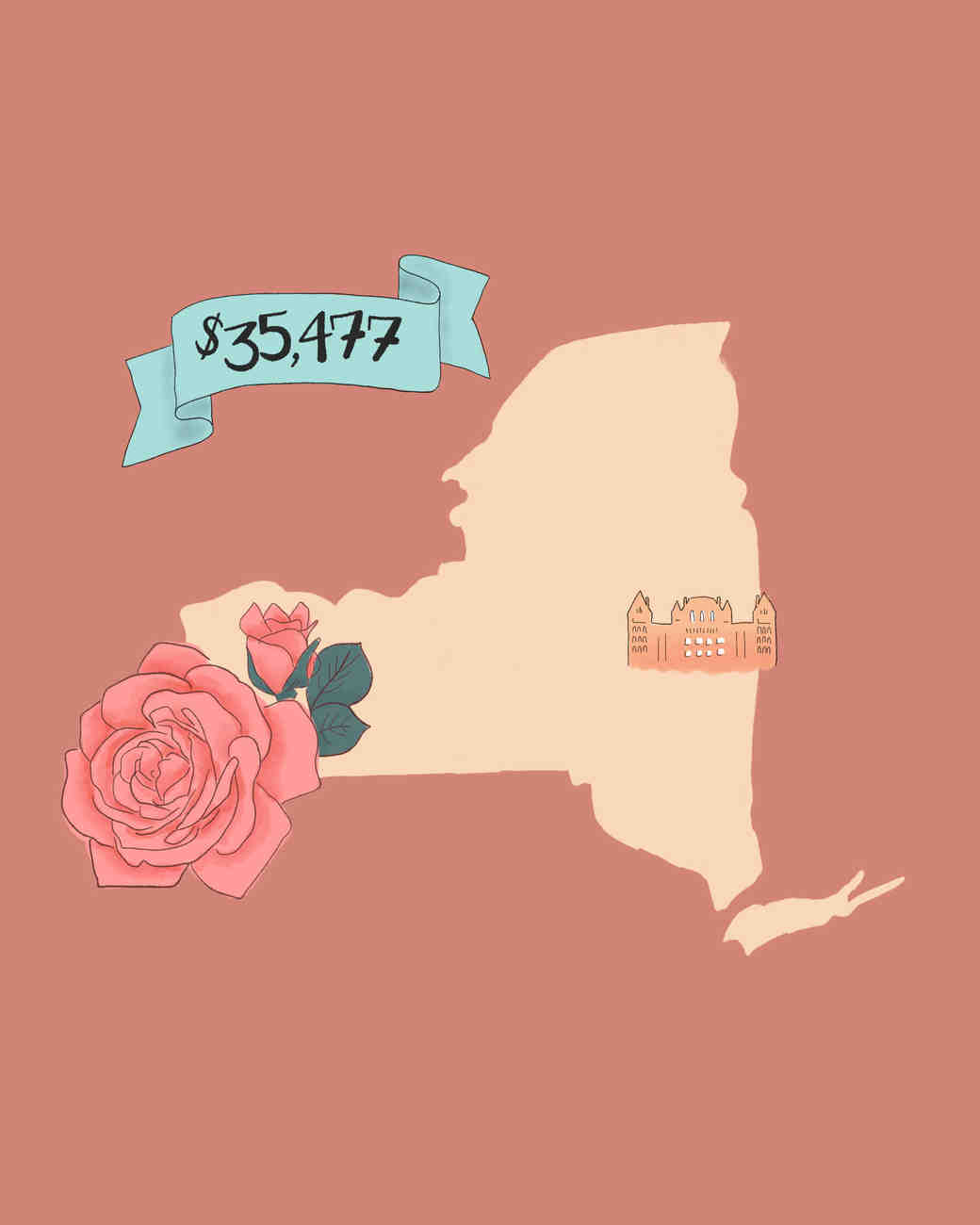 state wedding costs illustration new york
