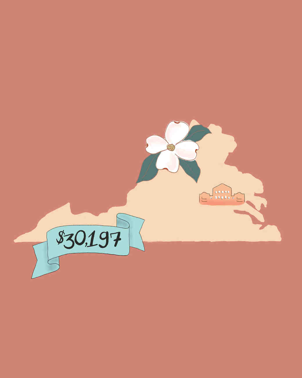 state wedding costs illustration virginia