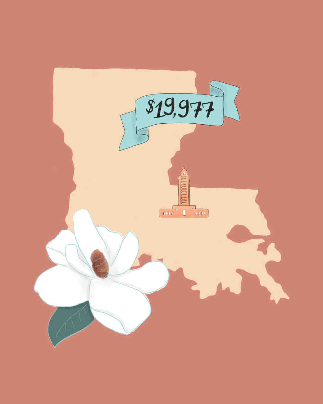 state wedding costs illustration louisiana