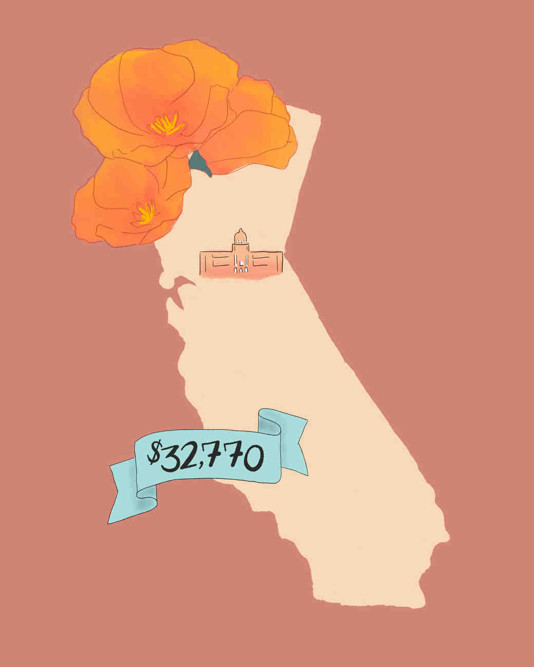 state wedding costs illustration california