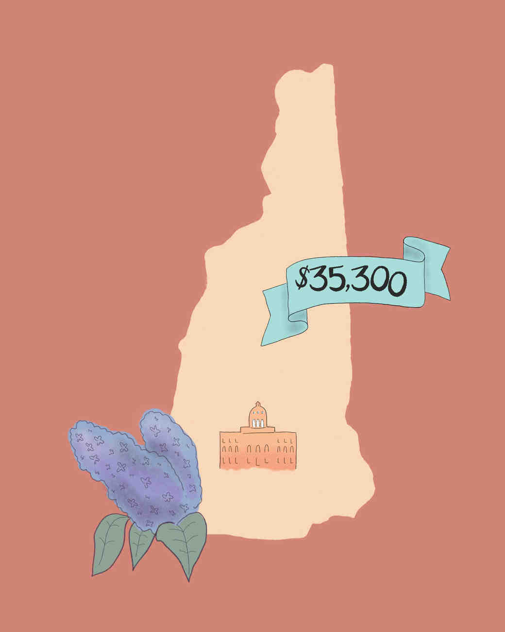 state wedding costs illustration new hampshire
