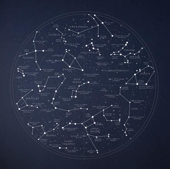 Astrology Star Chart Ibovnathandedecker