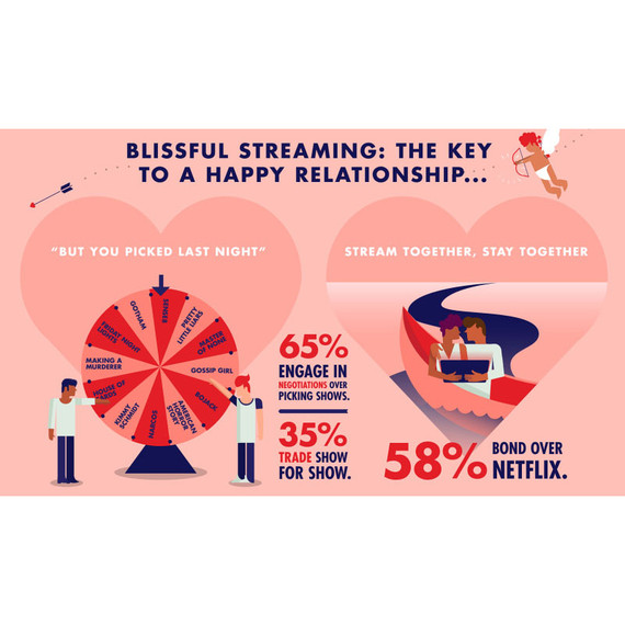 netflix-love-study-the-key-to-happy-relationship-0216.jpg